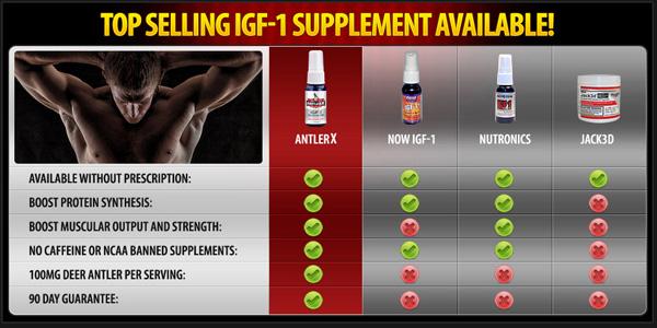 Best-IGF1