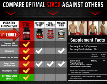Buy-Optimal-Stack_resize