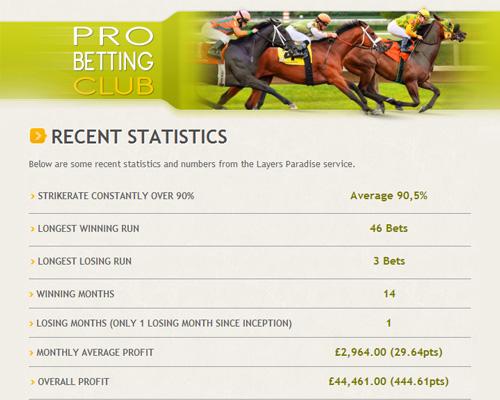 Pro sports betting club