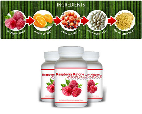 Green coffee bean and raspberry ketones diet