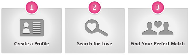 Find Me Love Reviews