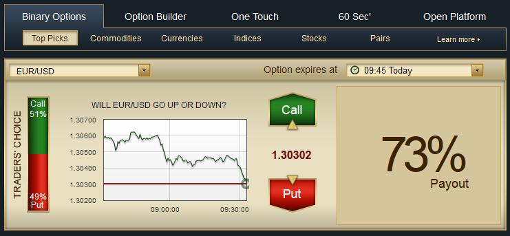Magnum-Options-trading-platform