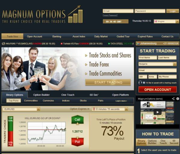 magnum options reviews