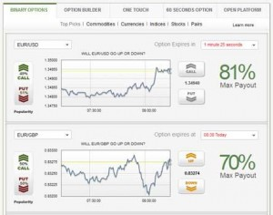 Redwood binary option review