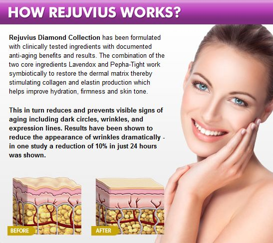 Rejuvius Review
