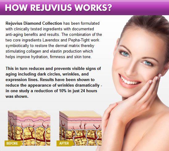 Rejuvius Review