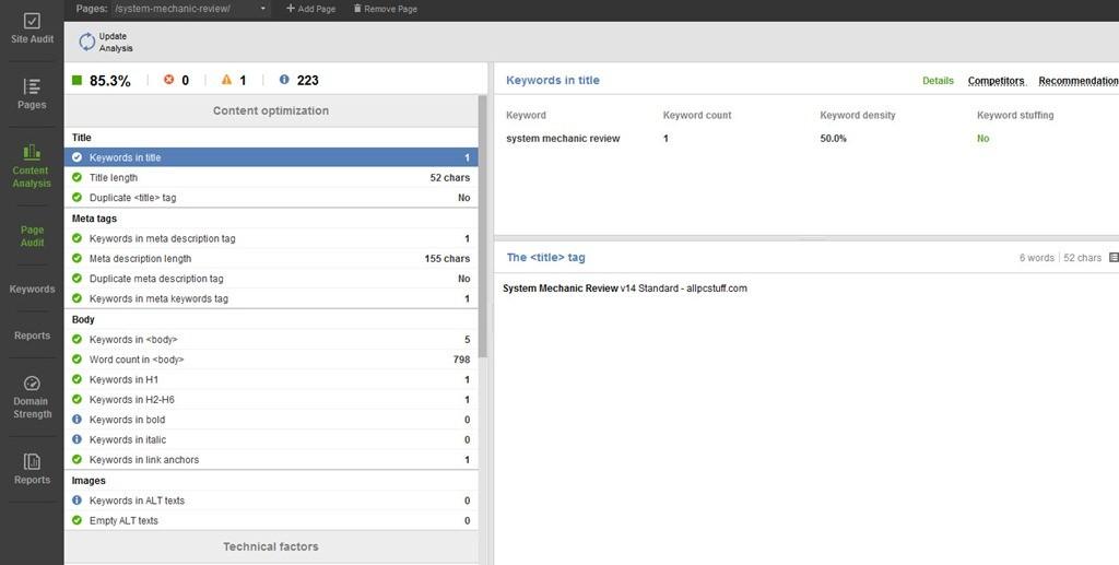 Website auditor features: