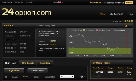 24option_trading