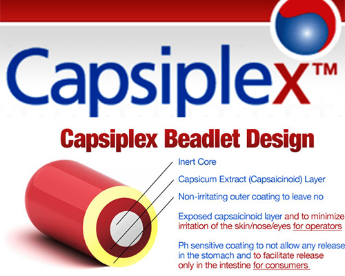 capsiplex-featured
