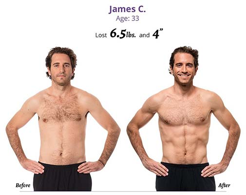 21 Day Fix Cons