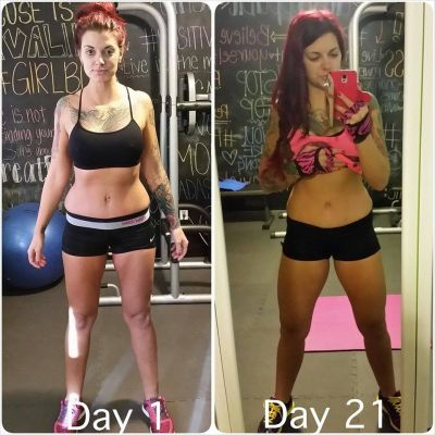21 Day Fix Pros