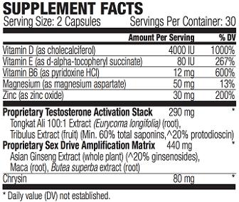 Spartagen xt Ingredients: List and Benefits.