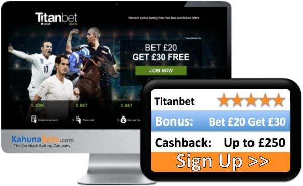 Titanbet Review