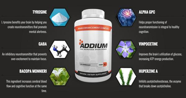 Does addium work?