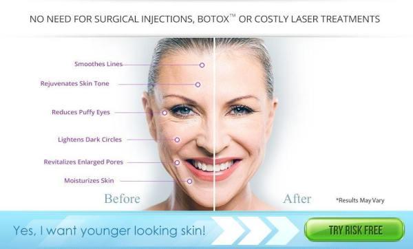 What Is Derma Promedics Anti Wrinkle?