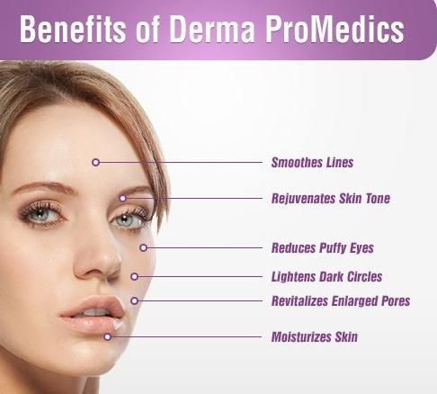 Derma Promedics Anti Wrinkle