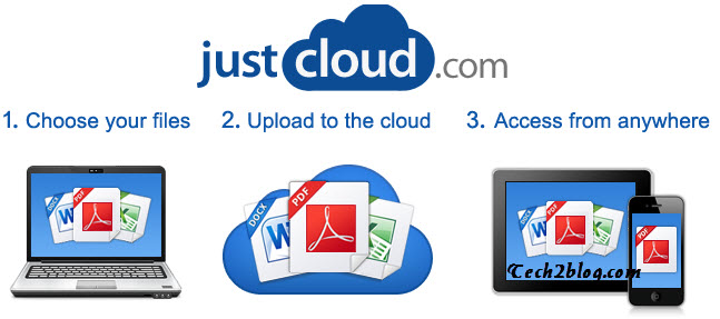 Cloud Backup Services: