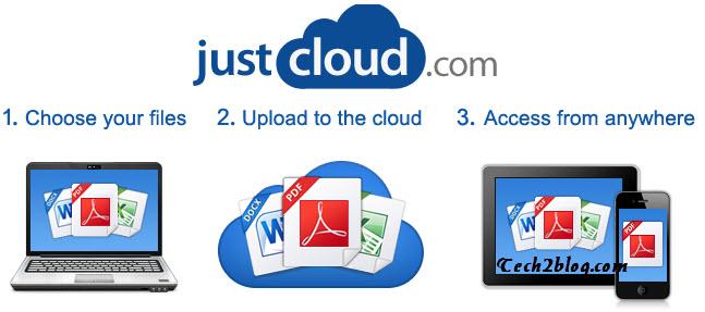 Cloud Backup Services: