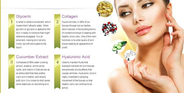 Pro dermagenix ingredients
