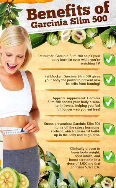 Garcinia Slim 500 Benefits
