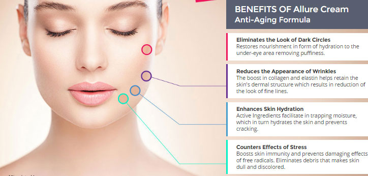 Allure Age Defying Moisturizer Ingredients