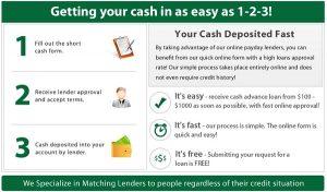 Payday loans in scottsboro al image 4